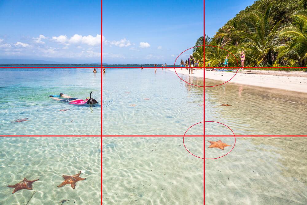 Die Drittelregel in der Fotografie